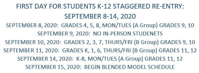 Re-Entry Schedule
